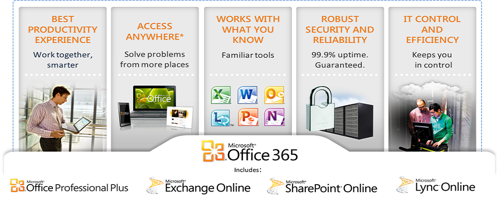Office 365 Pic1